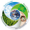 REDUCING RECYCLING RESPONSIBIL(it)Y RENEWING (CN)