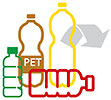 all PET recycling