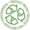 REDUCE, REUSE, RECYCLE / BUY RECYCLED, SAFE DISPOSAL