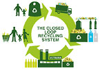 the closed loop recycling system