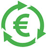 Euro (swap save) cycle
