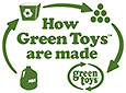 How Green Toys are made (no PVC)