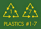 mark recycling plastic #1-7
