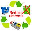 Office Reduce Waste 80%