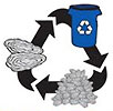 OYSTER Shell Recycling Program (Fl, US)