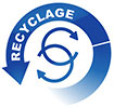 recyclage movement
