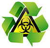 recycle biohazard