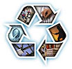 recycling economy