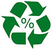 recycling percentage