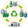 recycling circle (smartisland.eu)