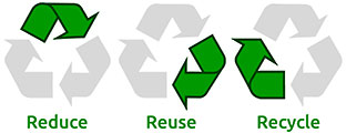 reduce reuse recycle (inequalities set)