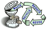 WASTE REDUCE REUSE RECYCLE (edu, Wa, US)