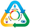 reduce wastewater