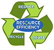 (recycling) resource efficiency