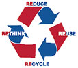 rethink reduce reuse recycle