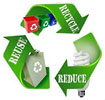 REUSE RECYCLE REDUCE (MD)