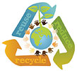 reuse reduce recycle (GR)