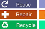 Reuse Repair Recycle (hierarchy & signage)