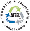 STEEL: reusable recyclable remarkable