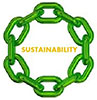 sustainability chain
