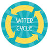 WATER CYCLE (detal)