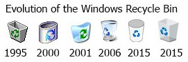 Windows recycle bin 1995-2015